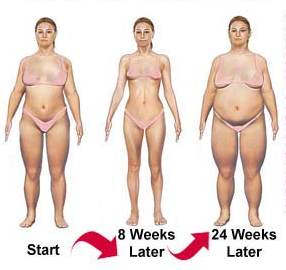 rebound weight loss